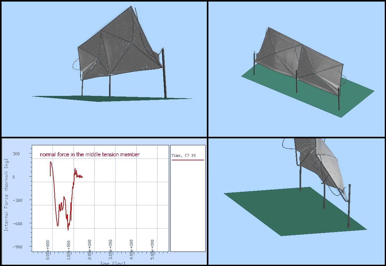 Car Shade Wind Analysis